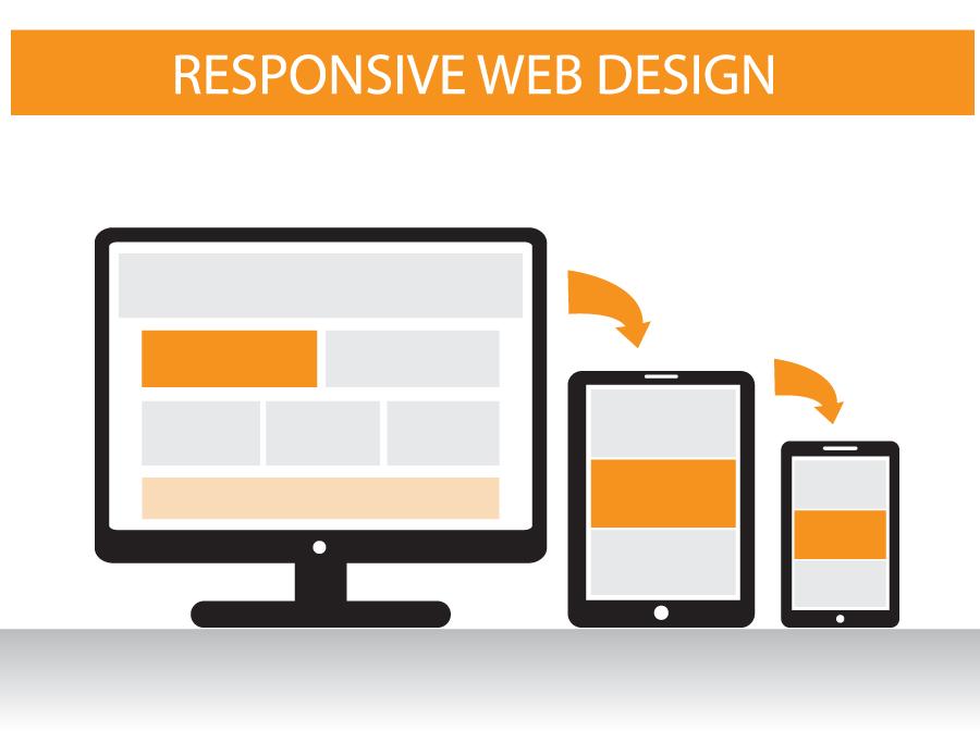 Honolulu Branding - Mobile Website Designer - Responsive Web